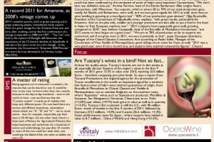 Italian Weekly Wine News N. 15