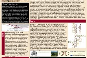 Italian Weekly Wine News N. 269