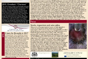 Italian Weekly Wine News N. 352