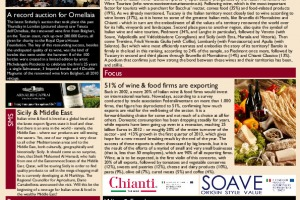 Italian Weekly Wine News N. 88