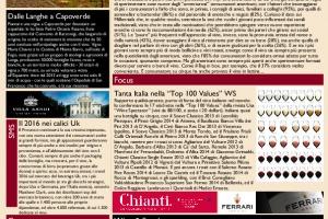 La Prima di WineNews - N. 1785