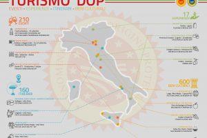 Qualivita: le produzioni Dop e Igp hanno un ruolo strategico nel turismo del Belpaese