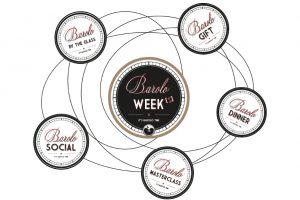 """É tempo di celebrare il Barolo: ecco le """"Barolo Week (s)"""" firmate da Fontanafredda"""