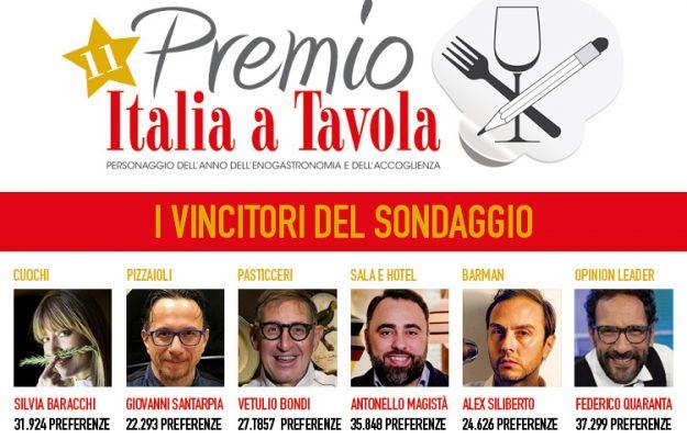 ITALIA A TAVOLA, PERSONAGGIO DELL'ANNO, Non Solo Vino