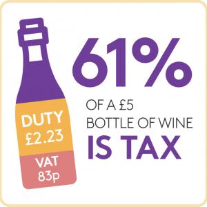 Wine Drinkers UK, distributori, wine lover e wine writer contro le tasse sul vino