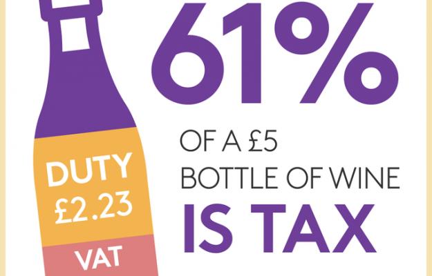 TAXES, UNITED KINGDOM, WINE DRINKERS UK, News