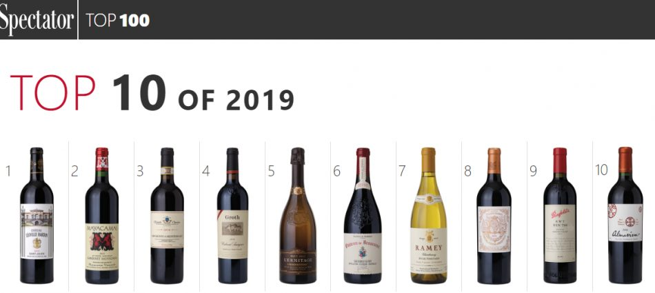 """""""Top 100"""" 2019 Wine Spectator: 21 italiani in classifica (record), Chianti Classico sugli scudi"""