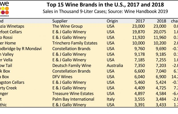 AMERICAN ASSOCIATION OF WINE ECONOMISTS, BRAND, CAVIT, News