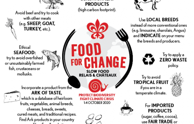 FOOD FOR CHANGE, SLOW FOOD, Non Solo Vino