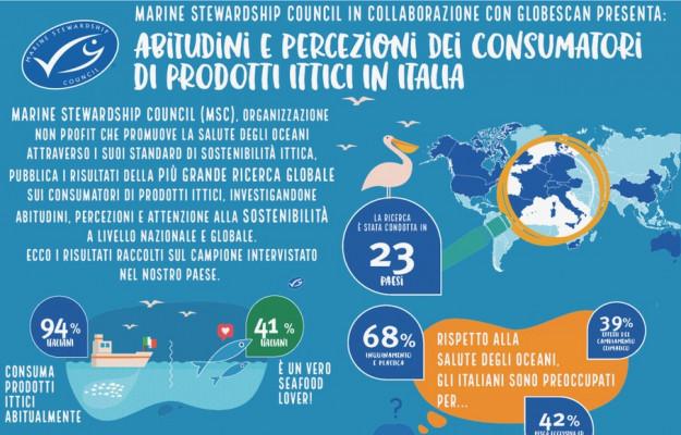 CONSUMI, ITALIANI, PESCE, SOSTENIBILITA, Non Solo Vino