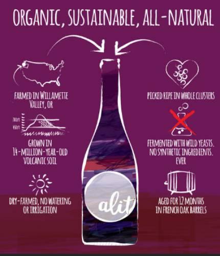 Winenews vendere il proprio vino solo sul sito dell for Costo per costruire sul proprio lotto